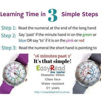 learn to tell the time